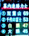 100725hakuhoseki04